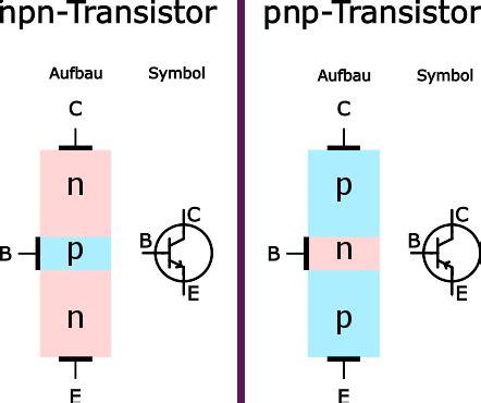 transistor pnp npn cours transistor leifi physik
