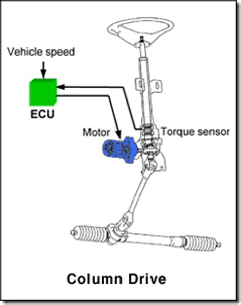 electric power steering 2009 toyota matrix engine control 2009 chevy wiring diagram 2009 wiring diagram site