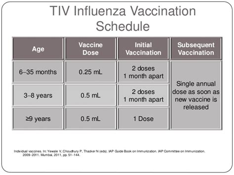 Vaccine Detox 2 Month by Laiv In India Should We Use It Sep 2014
