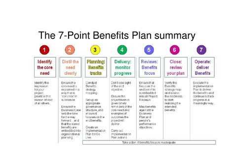 benefits realization plan template choice image