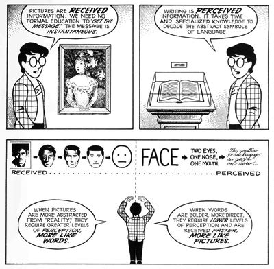 understanding comics the invisible donamajicshow understanding comics the invisible art by scott