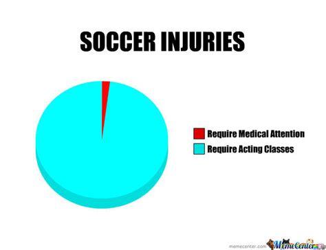 Back Injury Meme