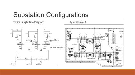 28 wiring diagram for substation www jeffdoedesign