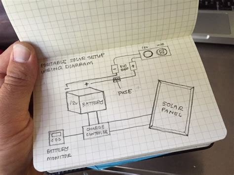 DIY Portable Solar Power   Livin' Lightly