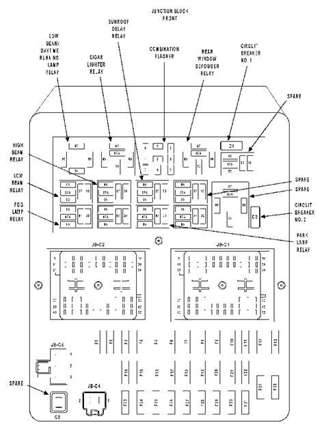 2004 Jeep Liberty Fuse Box Diagram 2005 Fuse Panel Diagram Jeep Liberty Fuse Box Location