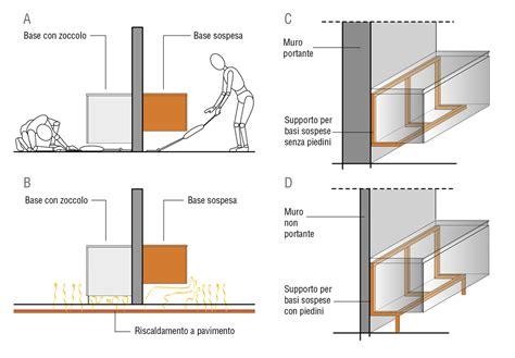 kitchen layout ergonomics kitchen ergonomics planning valcucine