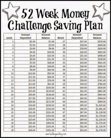 Savings Planner Template by Best 25 52 Week Money Challenge Ideas That You Will Like