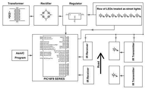 Car Lighting System Pdf Light That Glows On Detecting Vehicle Movement