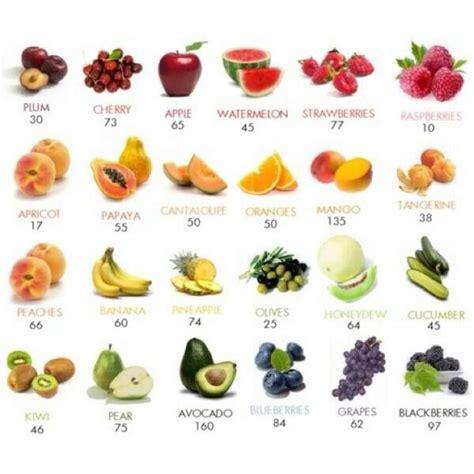 0 sugar fruits sugar in fruits healthiest foods