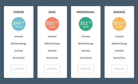 wordpress layout table price table for wordpress archives wordpress themes