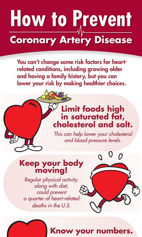 Can You Cure Chd coronary artery disease prevention health prevention