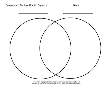 printable graphic organizer for compare and contrast compare and contrast graphic organizer google search