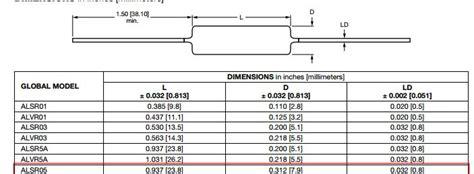 1 2 watt resistor footprint axial footprints pcb libraries forum