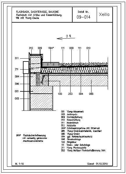 ytong decke cad detail 09 014 flachdach mit attika und kiessch 252 ttung