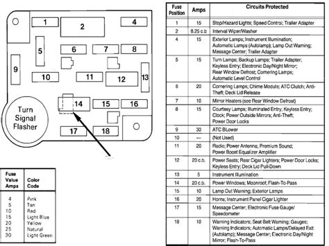 crown fuse panel diagram crown vic fuse panel for 2000 wiring diagram with
