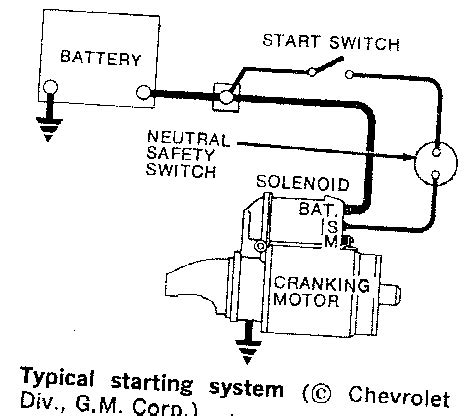 1955 ford wiring diagram 1955 free engine image for user manual
