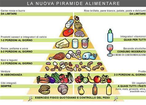 alimenti con le proteine le proteine cercodiamanti