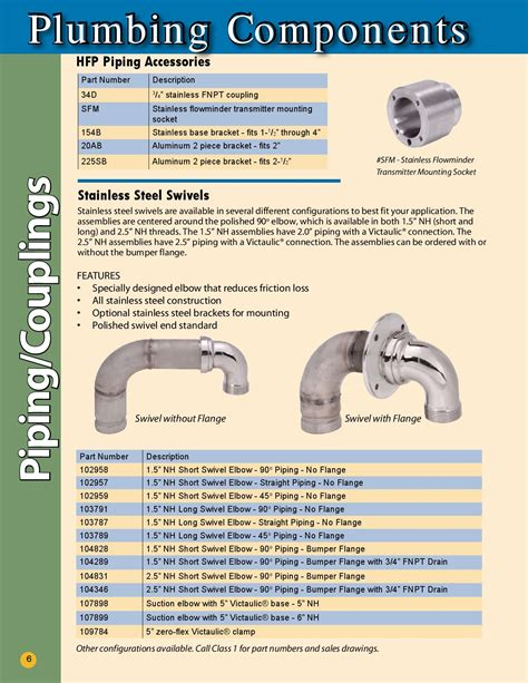 Plumbing Supply Catalog by 2009 Class1 Plumbing Products Catalog By Class 1 Inc Issuu