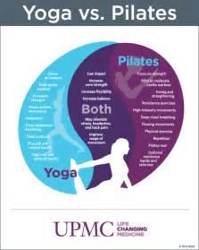vs pilates health benefits upmc healthbeat