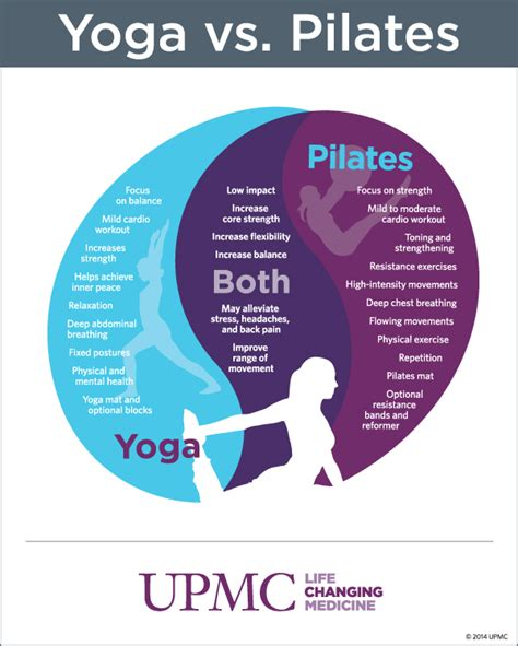 Benefits Of Pilates Mat by Vs Pilates Health Benefits Upmc Healthbeat
