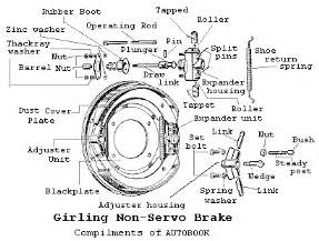 Development Of The Brake System Design Program For A Vehicle Thoughts On Restoring A Rebuilding The Hydraulic