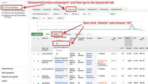 Search Report The Secret Power Of The Adwords Search Terms Report