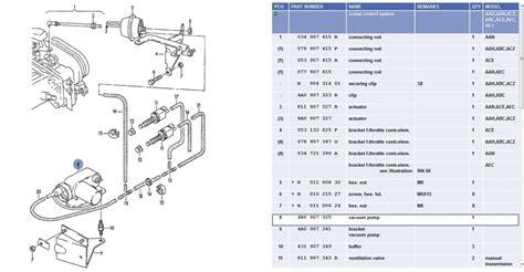 audi a4 comfort module wiring diagram image