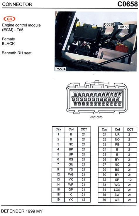 td5 land rover defender ecu wiring diagram chevrolet volt