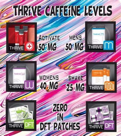 202 best thrive images on pinterest thrive le vel 40 best thrive images on pinterest thrive experience