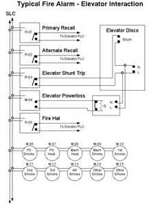 fryer wiring diagram electrical schematic