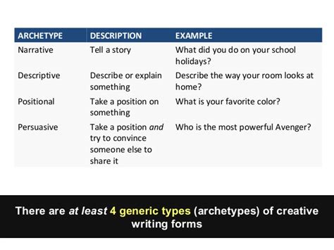 essay structure uow buy essay online at professional writing service essay