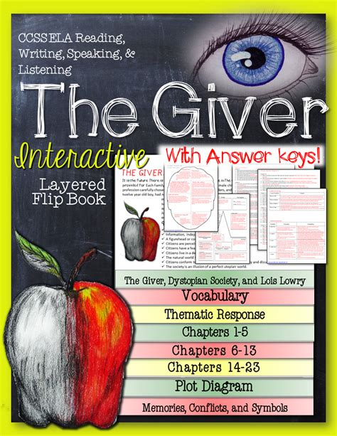 themes and exles in the giver the giver novel study literature guide flip book quotes
