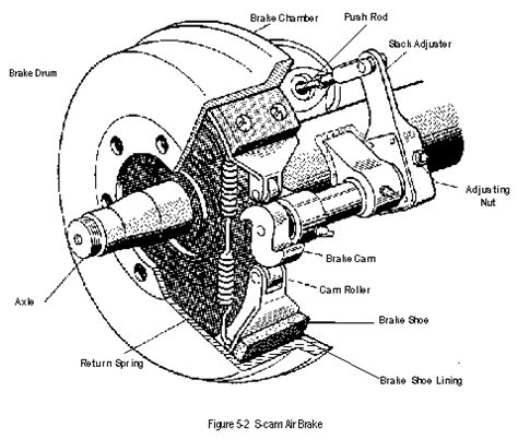 drum brakes diagram drum brake replacement cost and information guide