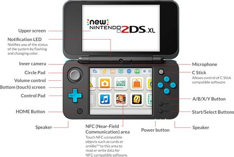 layout xl features nintendo 2ds information details