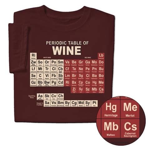 Periodic Table Of Wine Enophiles Laugh Wearing Clever Periodic Table Of Wine T Shirt