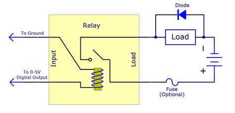 diodes on relays mechanical relay primer phidgets support