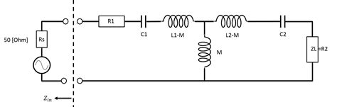 impedance parameters resistor impedance parameters resistor 28 images smith chart wikis the wiki casper memo 009 adc