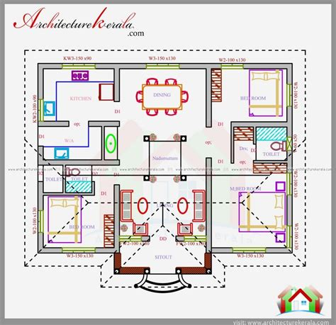 2 bedroom kerala house plans 2 bedroom house plan kerala memsaheb net