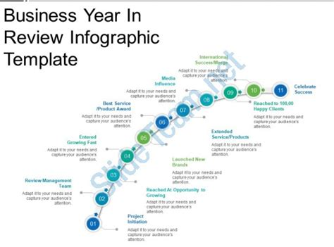 powerpoint templates year in review powerpoint templates year in review image collections