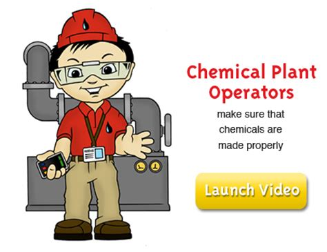 Refinery Operator by Chemical Plant Operator