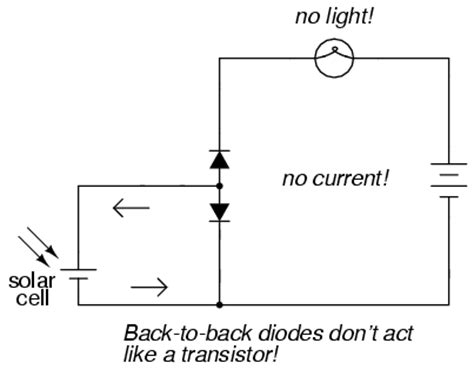 backward diode schematic backward diode circuits 28 images unique technologies the zener diode forward biasing of a