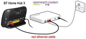 using your own router with bt infinity 171 ed spencer s blog