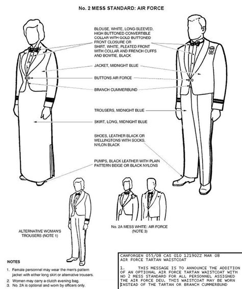 air cadet lesson plan template mess dress 608 quot duke of edinburgh quot rcacs