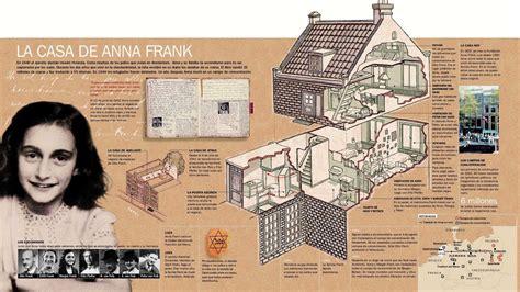 casa ana frank la casa de anna frank tal como hubi 233 ramos querido verla