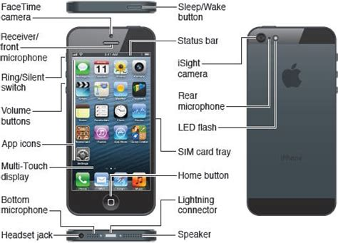 Layout Iphone 5 | iphone 5 device layout at t wireless support
