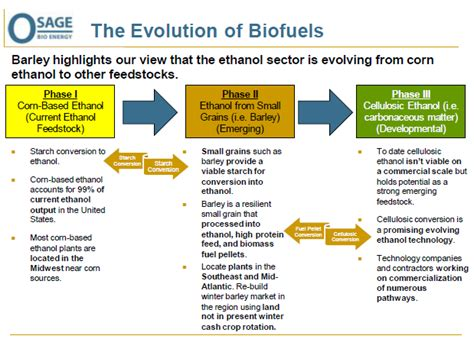 biography sources definition biofuels in virginia
