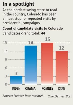 colorado swing state swing state colorado holds its sway in 2012 presidential