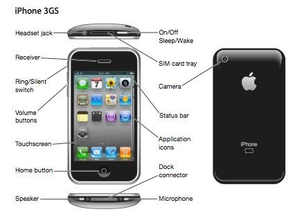 iphone user guide important information in iphone 3gs manual folly for to see