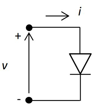 electrical diode function part 1 function that calculates current in a diod chegg