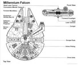 millennium falcon floor plan the millennium falcons churchmag